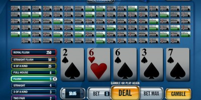 Hold all the cards in multi-hand video poker